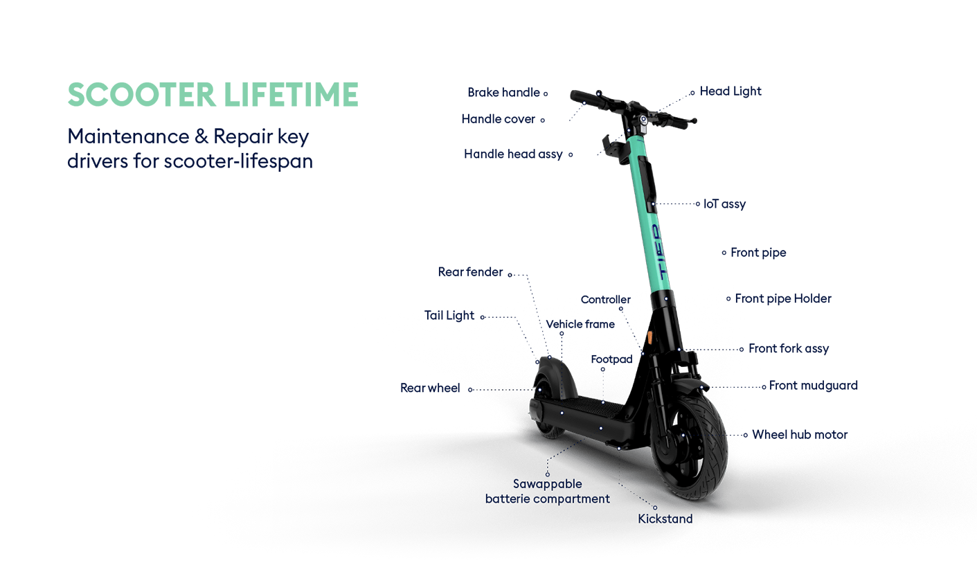 Scooter Lifetime